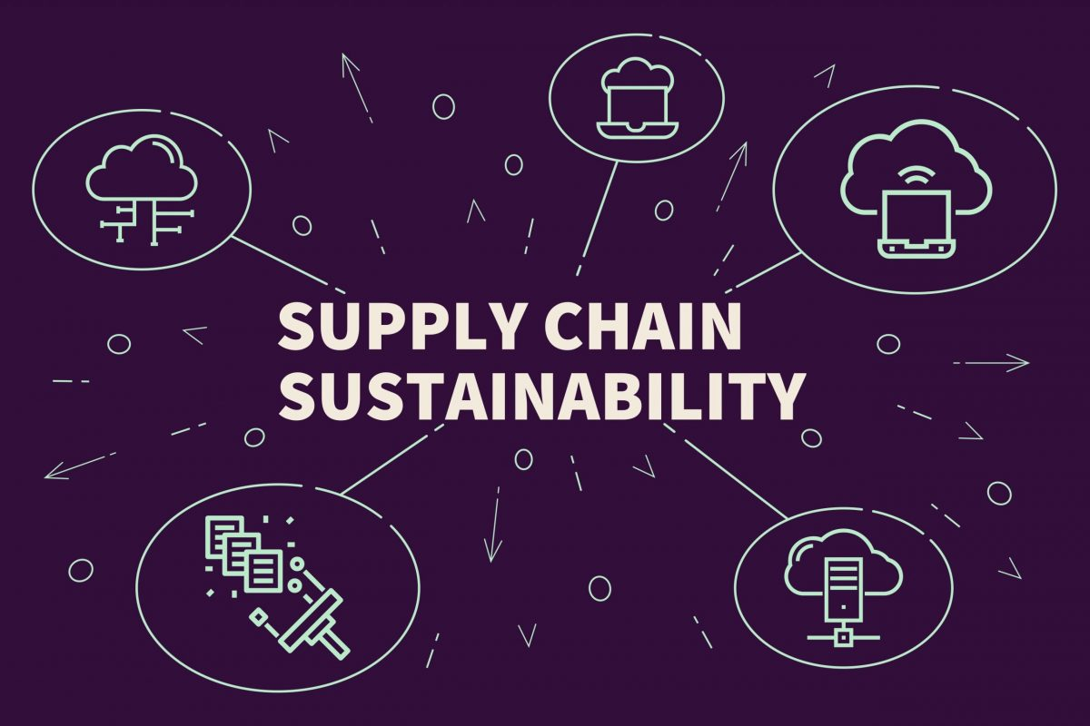 https://www.futurefoodsystems.com.au/wp-content/uploads/2021/10/Sustainable-supply-chains-infographic.-Credit-Shutterstock_1029835609-scaled-1200x800.jpg
